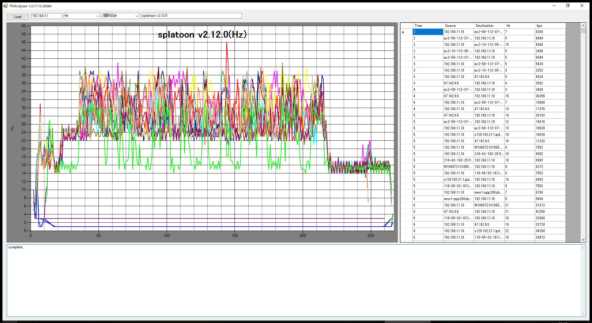 ゲームの必要通信速度、アップデートレート(Hz)を検証しよう