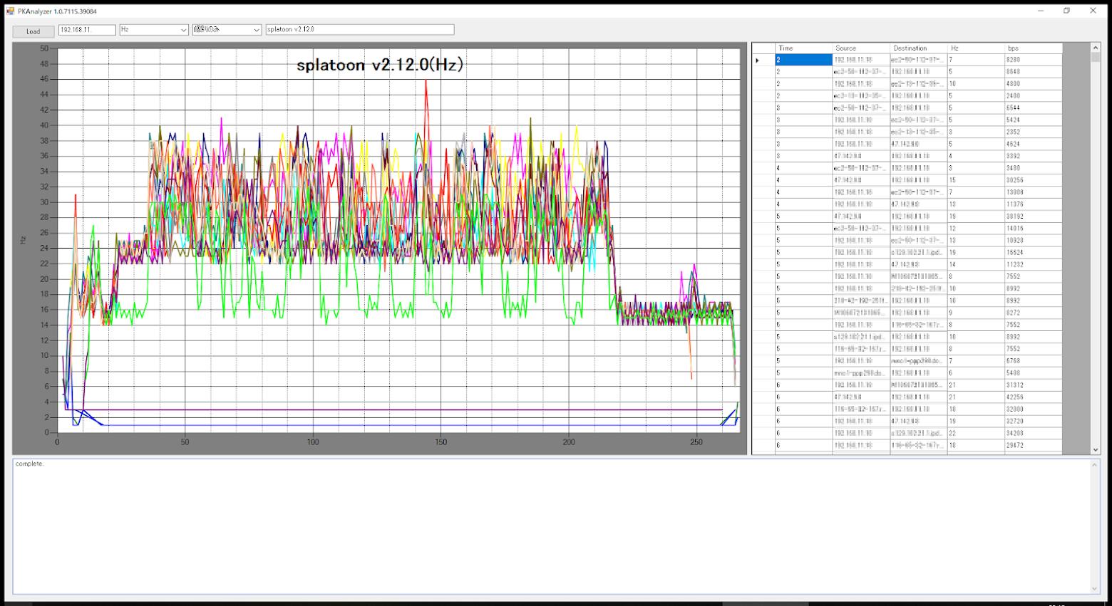 ネットワークアップデートレート検証データベース(updaterate tickrate netcode database)